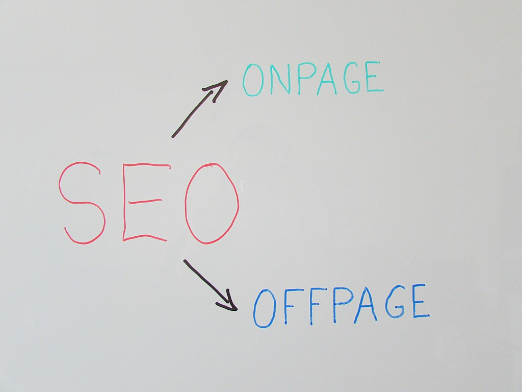 The key to successful digital marketing is an on-page SEO strategy